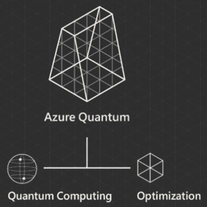 Azure Quantum