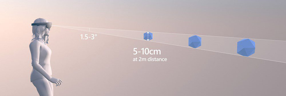 recomendaciones distancia hololens